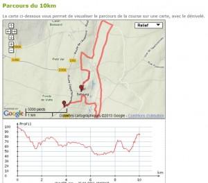 parcours10km-300x264