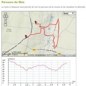 parcours5km-300x298